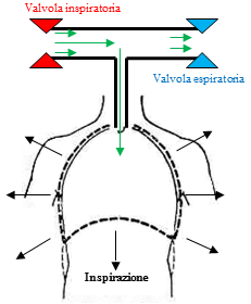 Fig. 1.22
